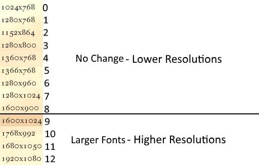 ResolutionsWL.jpg