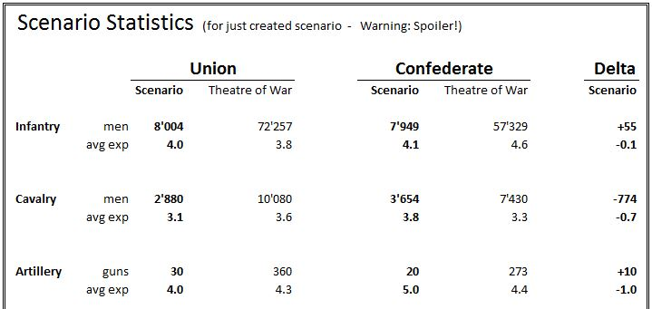 Statistics1.JPG