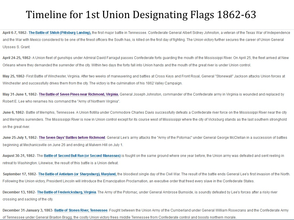 Timelinefor1stUnionDesignatingFlags1862-63.jpg